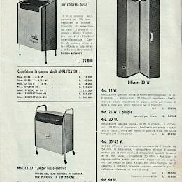 1963 Krundaal amps guitars basses microphes Wandre Waid BB Bikini product catalog 6